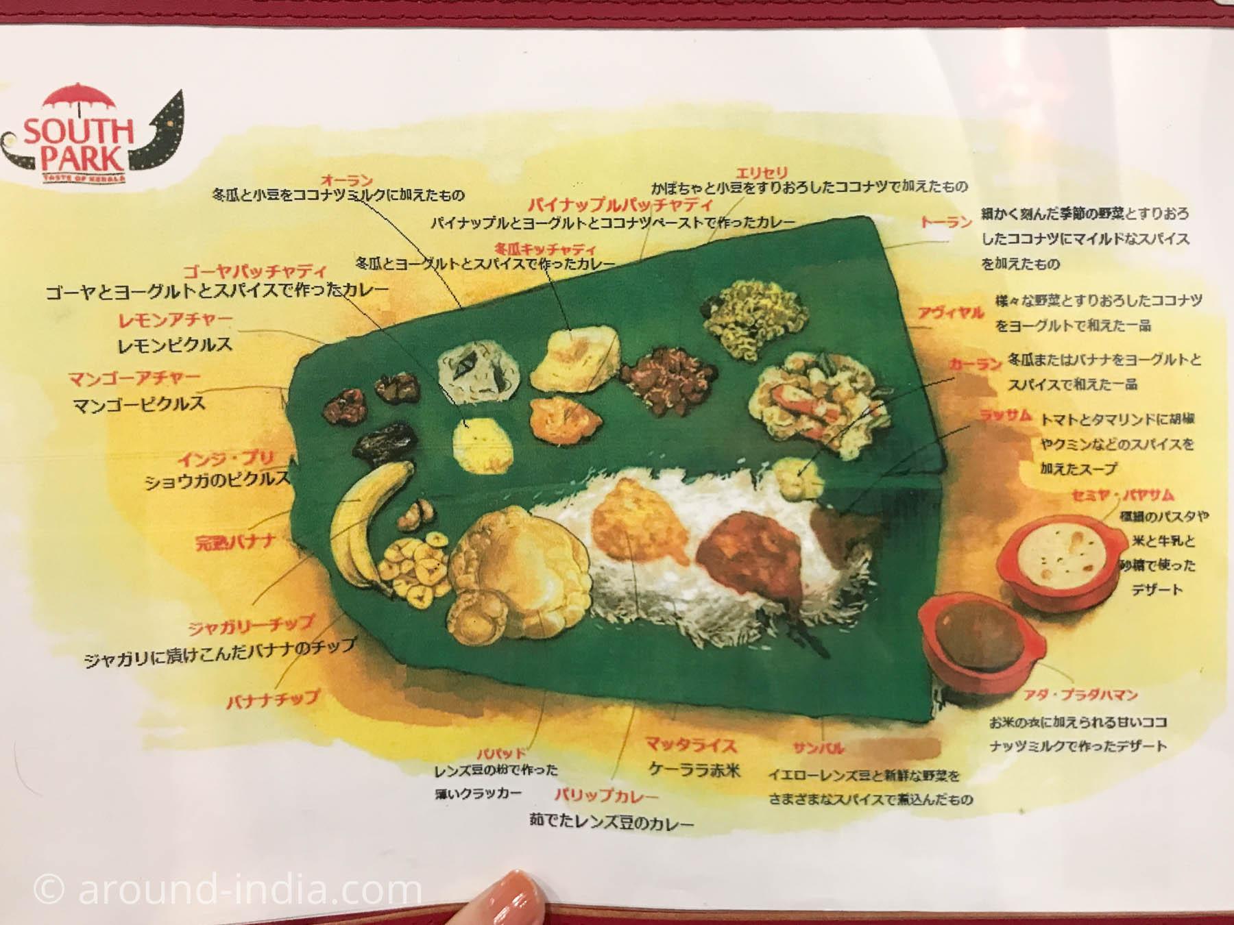 ケララ料理サウスパークのサッディヤの説明