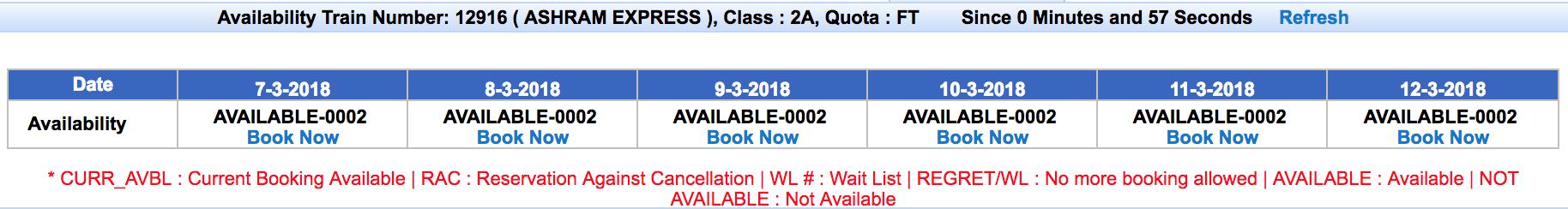 インド電車予約。外国人枠。予約できます AVAILABLE。空きあり。