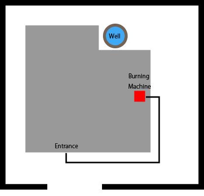 アーユルヴェーダ病院見取り図 生理用品焼却炉