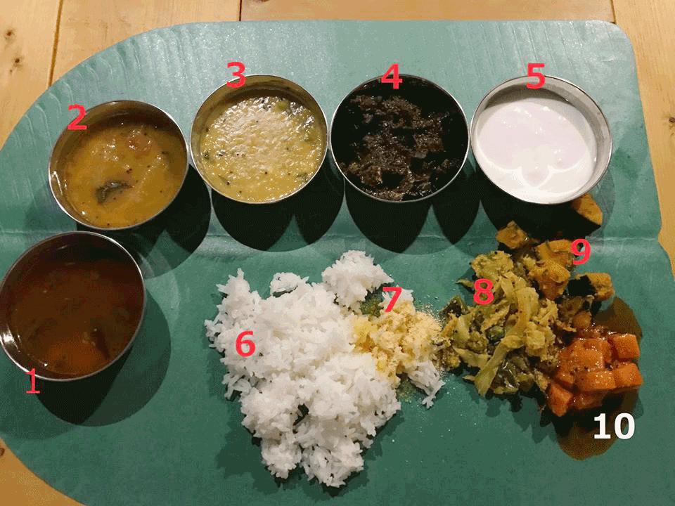 印度料理研究会の山吉さんのミールス
