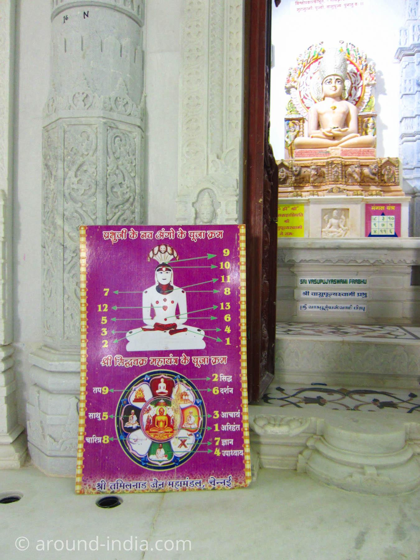 ジャイナ教の神様