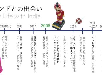 AROUND INDIAのインドとの出会い年表
