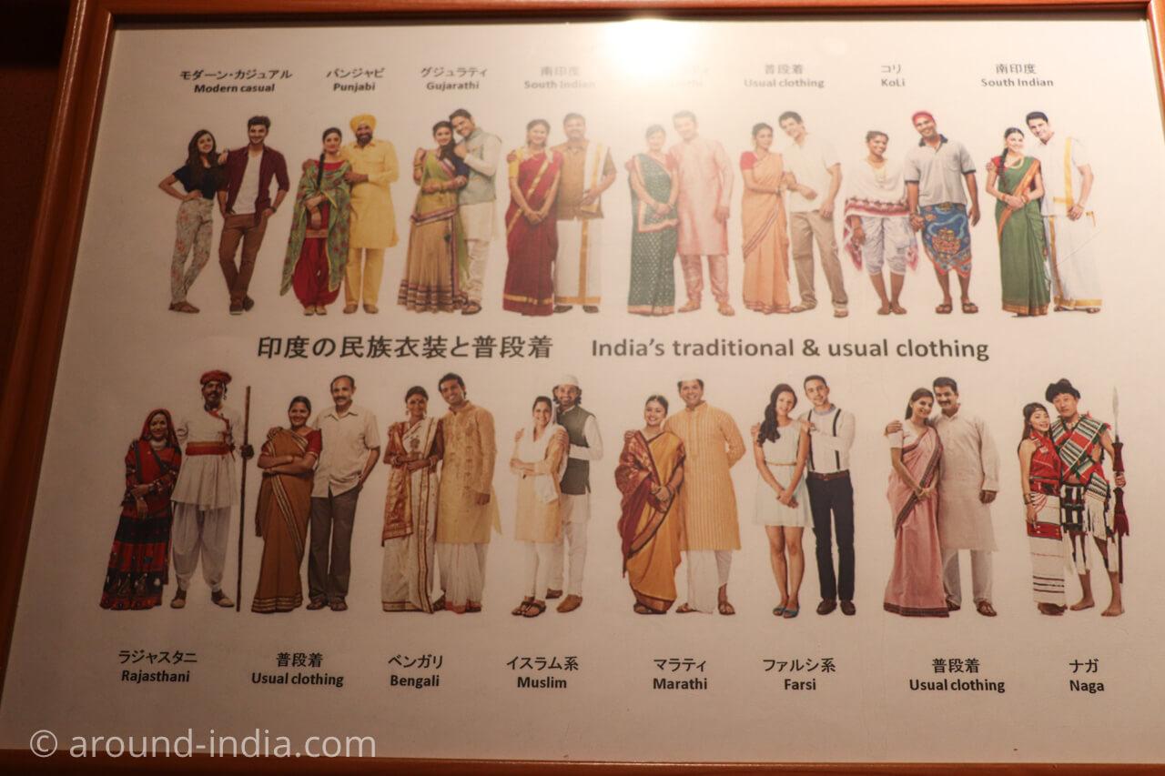 インドの服装